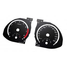 Hyundai Santa Fe 3 - zamiennik tarcz licznika z MPH na km/h