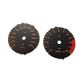 copy of Harley-Davidson Softail Milwaukee 8 Dyna - replacement instrument cluster dials gauges // tacho counter