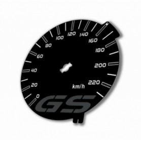 BMW GS - zamiennik z MPH na km