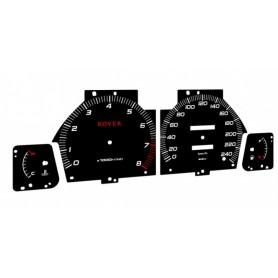 Rover 214 i Honda Concerto tarcze licznika zegary INDIGLO