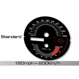 """Harley Davidson Softail – 5"""" (103mm) zamiennik"""