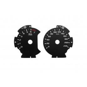 Ford F150 zamiennik tarcz licznika z MPH na km/h