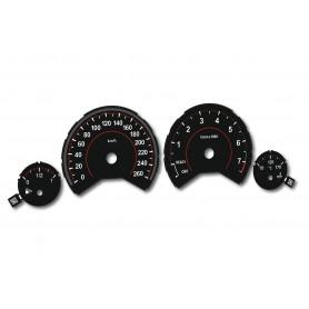 BMW F25, F30 , F31 , F32 , F33 , F34 , F36 - zamiennik tarcz licznika z MPH na km