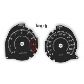 Mitsubishi ASX / Outlander Sport od 2010 - zamiennik tarcz licznika z MPH na km