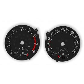 Skoda Rapid - zamiennik tarcz licznika z MPH na KM/H