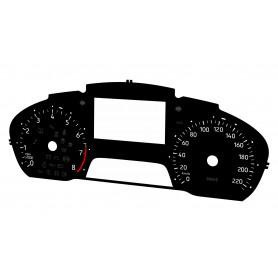 Ford Fiesta MK8 - zamiennik tarcz licznika z MPH na KM/H USA