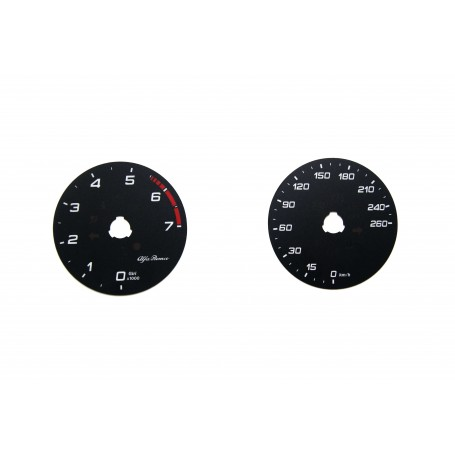 Alfa Romeo Stelvio - Zamiennik tarcz licznika z MPH na km/h